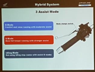 New Honda PCX 150 Hybrid